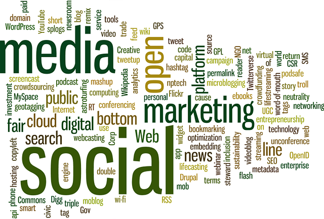 collage with words like media, social and marketing