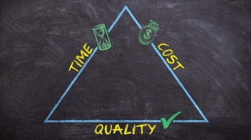 triangle with values of cost quality and time